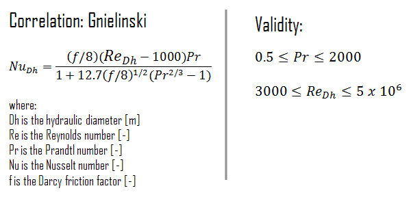 Gnielinski equation - correlation