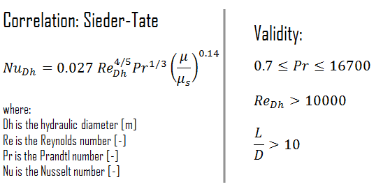 Sieder-Tate Equation - correlation